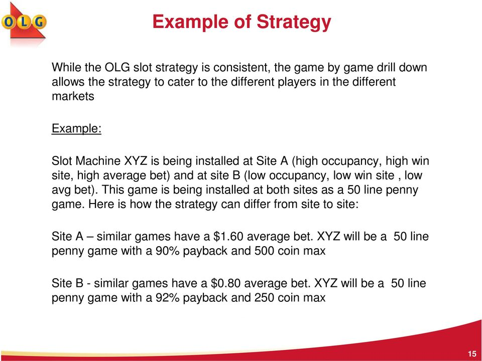 This game is being installed at both sites as a 50 line penny game. Here is how the strategy can differ from site to site: Site A similar games have a $1.60 average bet.