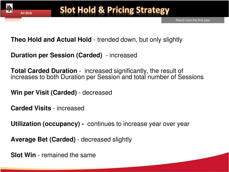 per Session and total number of Sessions Win per Visit (Carded) - decreased Carded Visits - increased Utilization