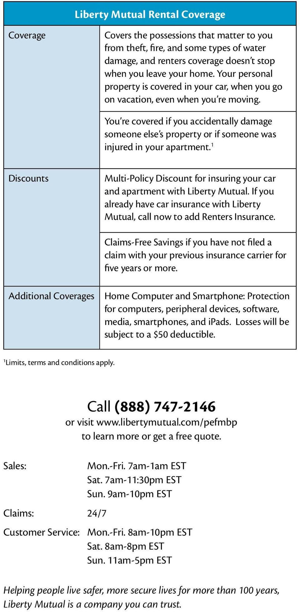 You re covered if you accidentally damage someone else s property or if someone was injured in your apartment.