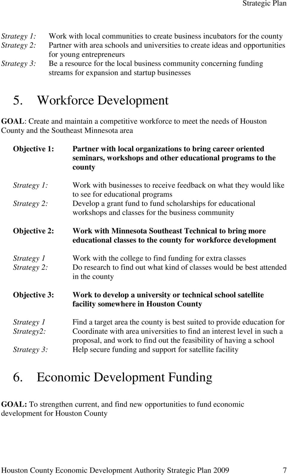 Workforce Development GOAL: Create and maintain a competitive workforce to meet the needs of Houston County and the Southeast Minnesota area Objective 1: Objective 2: Strategy 1 Objective 3: Strategy
