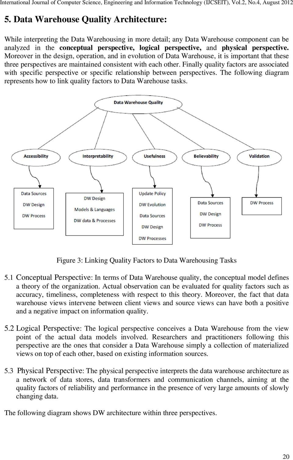 Finally quality factors are associated with specific perspective or specific relationship between perspectives. The following diagram represents how to link quality factors to Data Warehouse tasks.