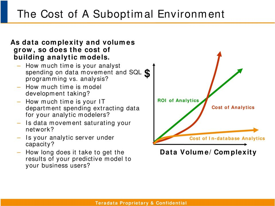 How much time is your IT department spending extracting data for your analytic modelers? Is data movement saturating your network?