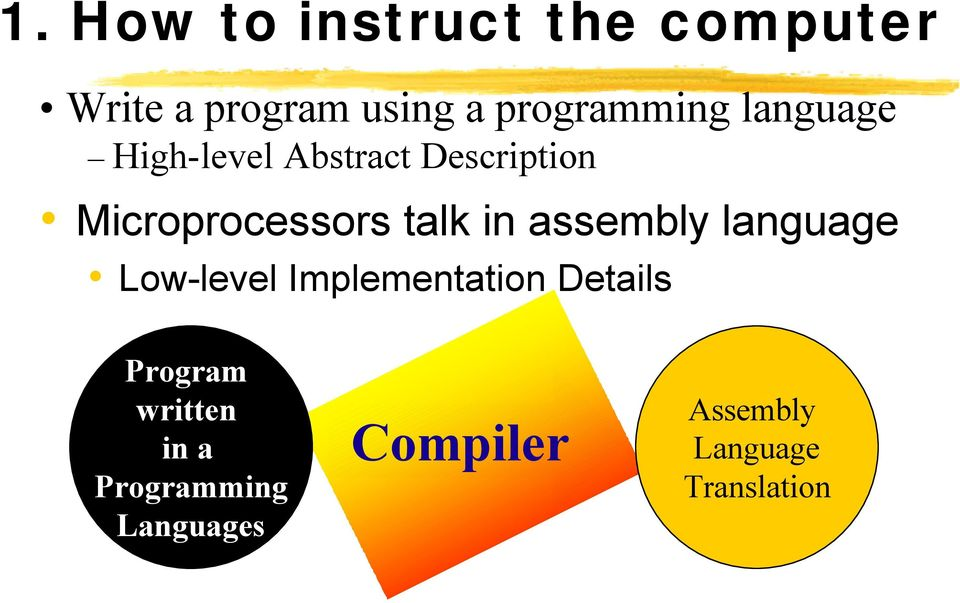 Microprocessors talk in assembly language Low-level Implementation