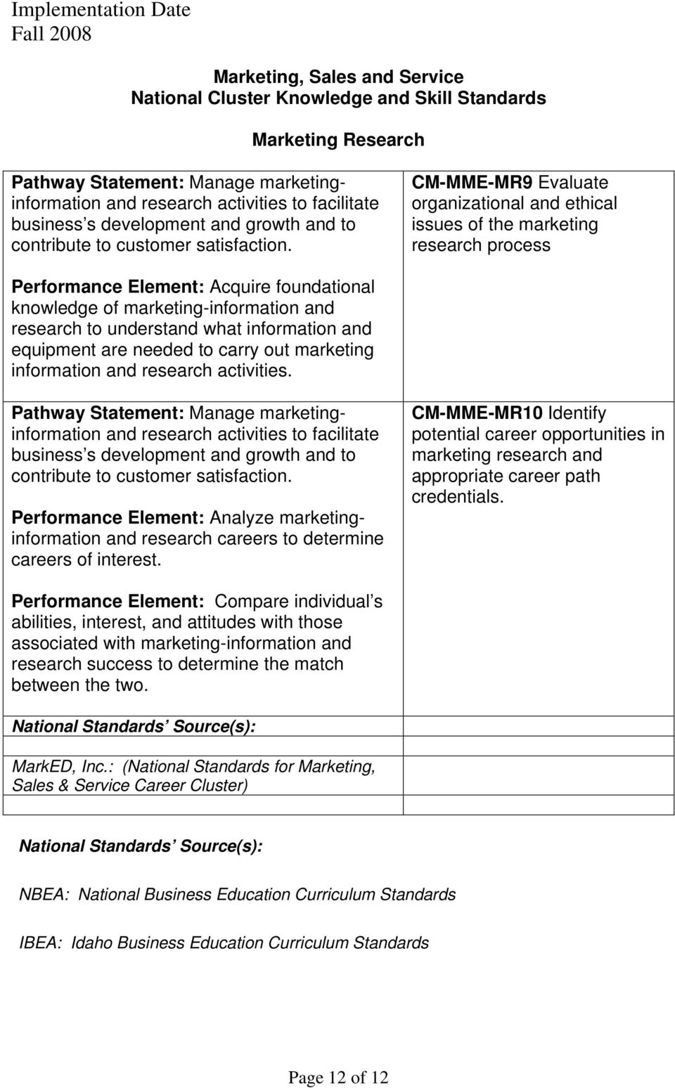 Performance Element: Analyze marketinginformation and research careers to determine careers of interest.