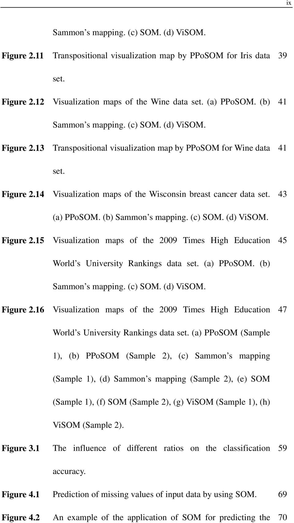 43 (a) PPoSOM. (b) Sammon s mapping. (c) SOM. (d) ViSOM. Figure 2.15 Visualization maps of the 2009 Times High Education 45 World s University Rankings data set. (a) PPoSOM. (b) Sammon s mapping. (c) SOM. (d) ViSOM. Figure 2.16 Visualization maps of the 2009 Times High Education 47 World s University Rankings data set.