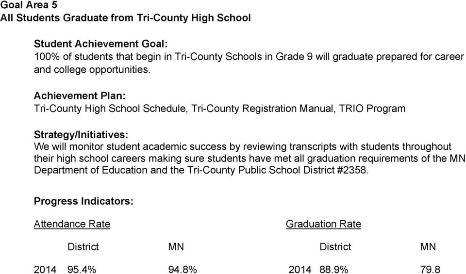 Tri-County High School Schedule, Tri-County Registration Manual, TRIO Program We will monitor student academic success by reviewing transcripts with students
