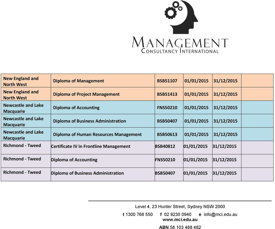 Diploma of Human Resources Management BSB50613 01/01/2015 31/12/2015 Richmond - Tweed Certificate IV in Frontline