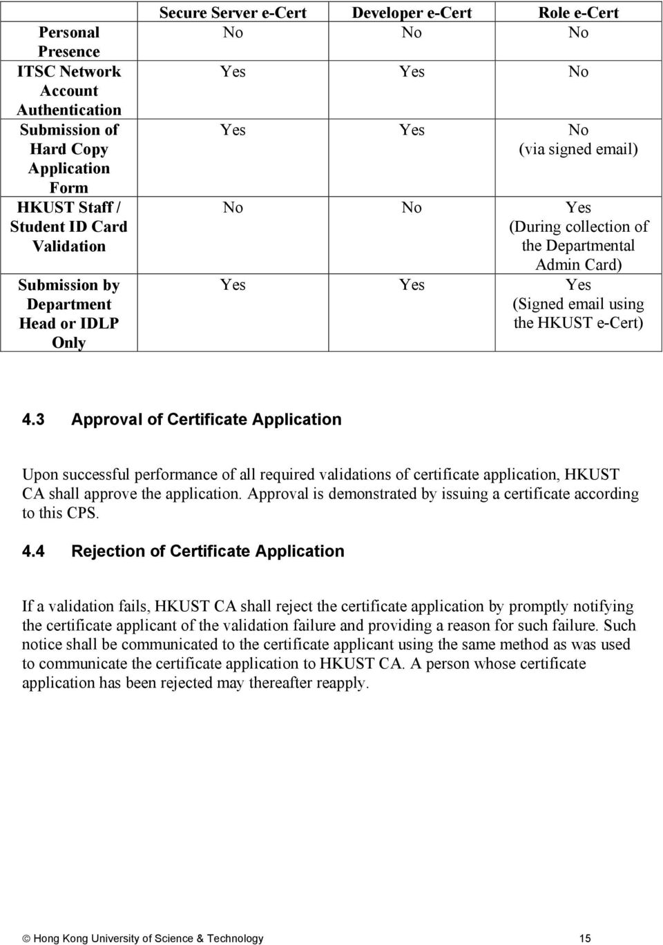 3 Approval of Certificate Application Upon successful performance of all required validations of certificate application, HKUST CA shall approve the application.