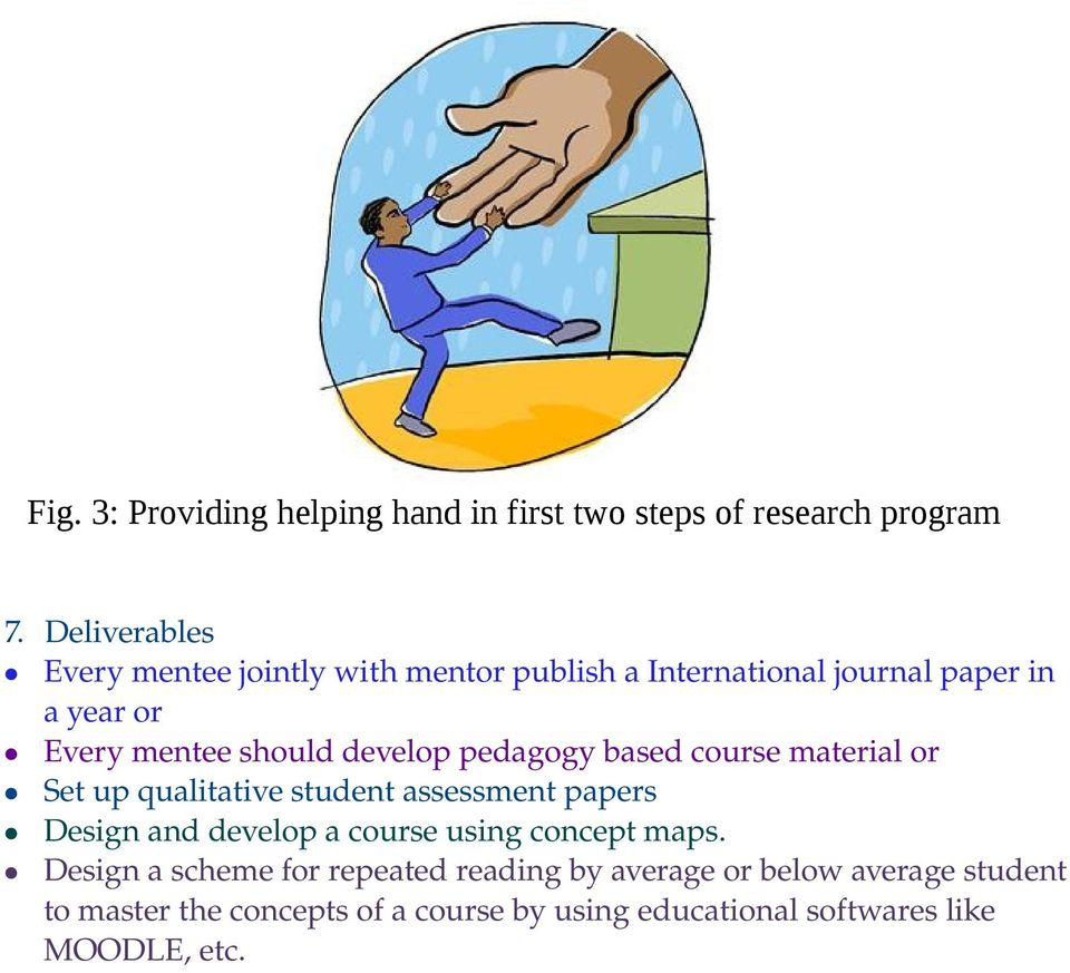 develop pedagogy based course material or Set up qualitative student assessment papers Design and develop a course using