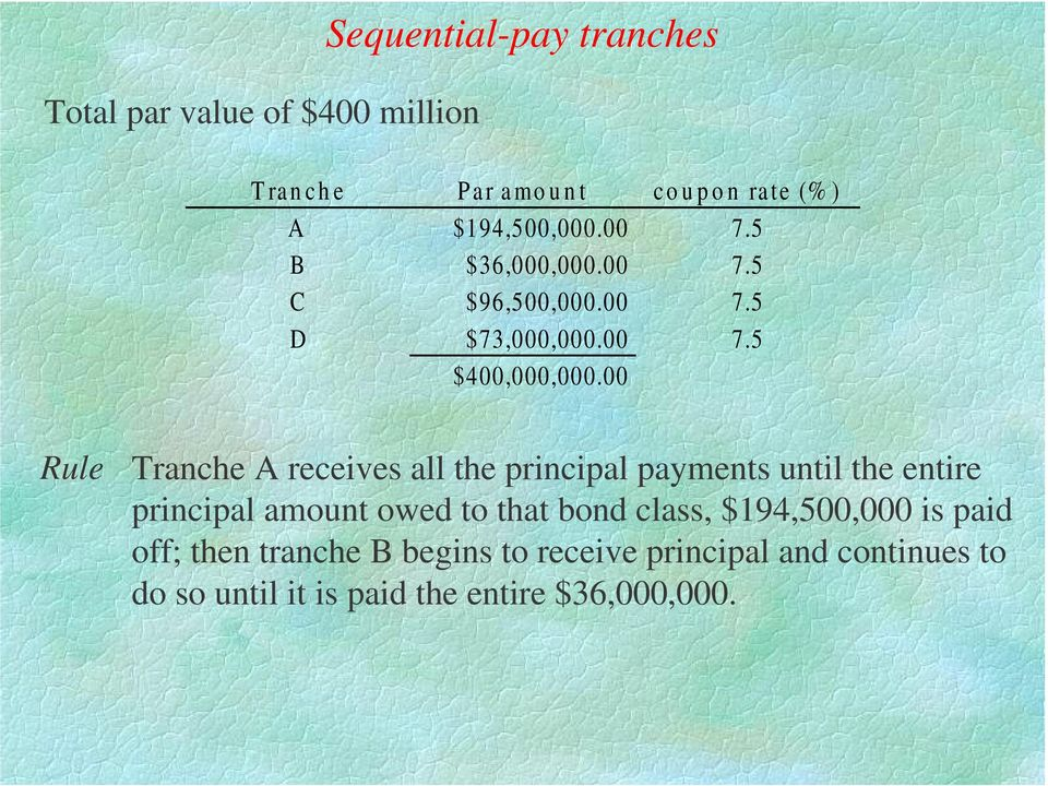 00 Rule Tranche A receives all the principal payments until the entire principal amount owed to that bond
