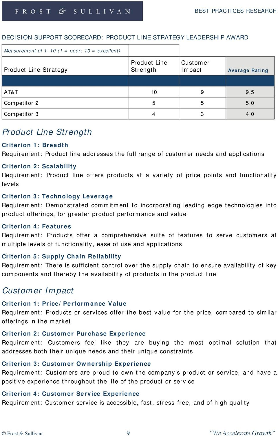 0 Product Line Strength Criterion 1: Breadth Requirement: Product line addresses the full range of customer needs and applications Criterion 2: Scalability Requirement: Product line offers products