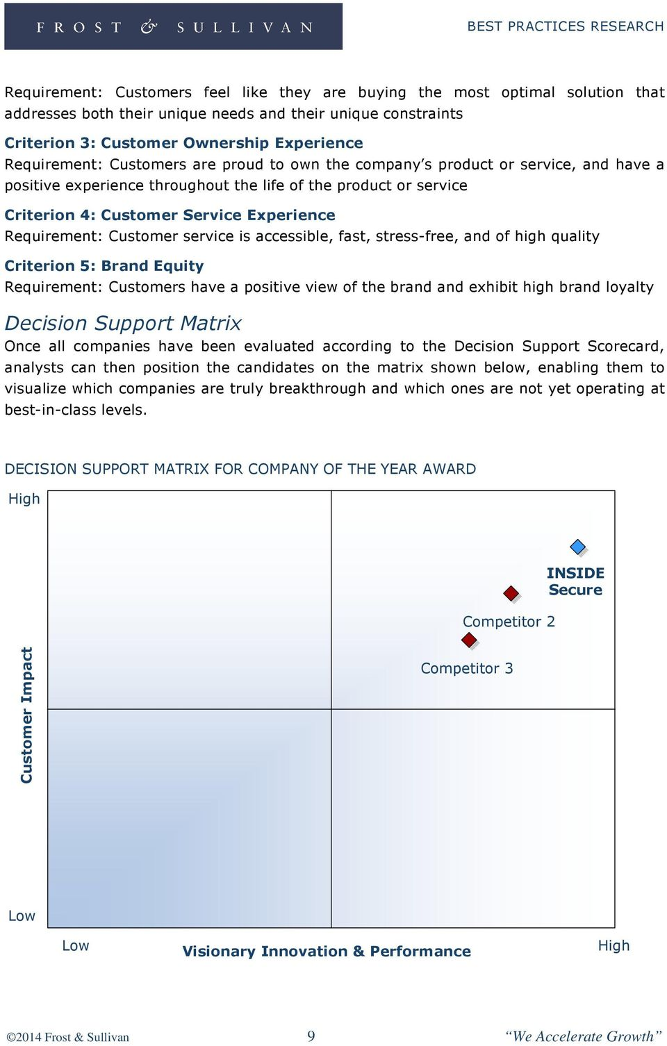 Customer service is accessible, fast, stress-free, and of high quality Criterion 5: Brand Equity Requirement: Customers have a positive view of the brand and exhibit high brand loyalty Decision