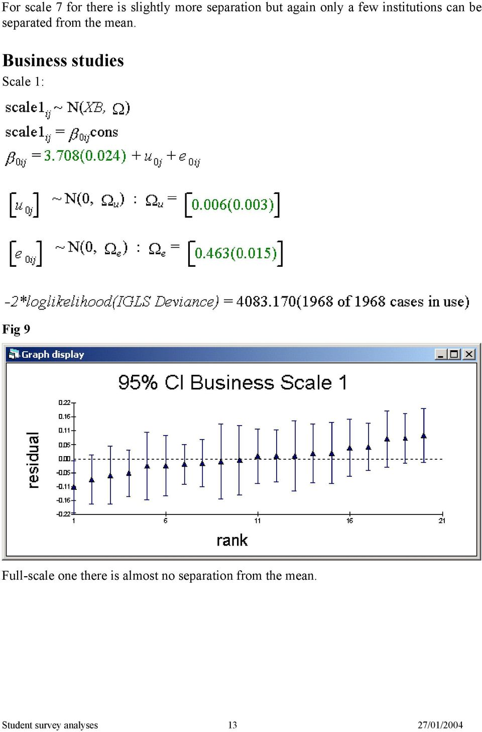 Business studies Scale 1: Fig 9 Full-scale one there is