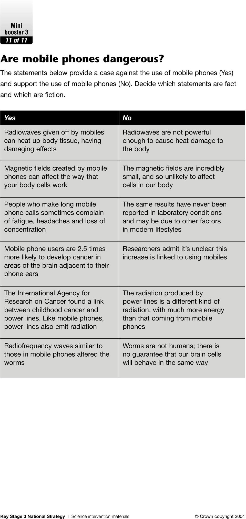 Yes Radiowaves given off by mobiles can heat up body tissue, having damaging effects Magnetic fields created by mobile phones can affect the way that your body cells work People who make long mobile