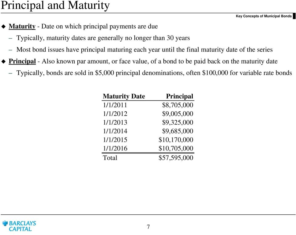value, of a bond to be paid back on the maturity date Typically, bonds are sold in $5,000 principal denominations, often $100,000 for variable rate bonds