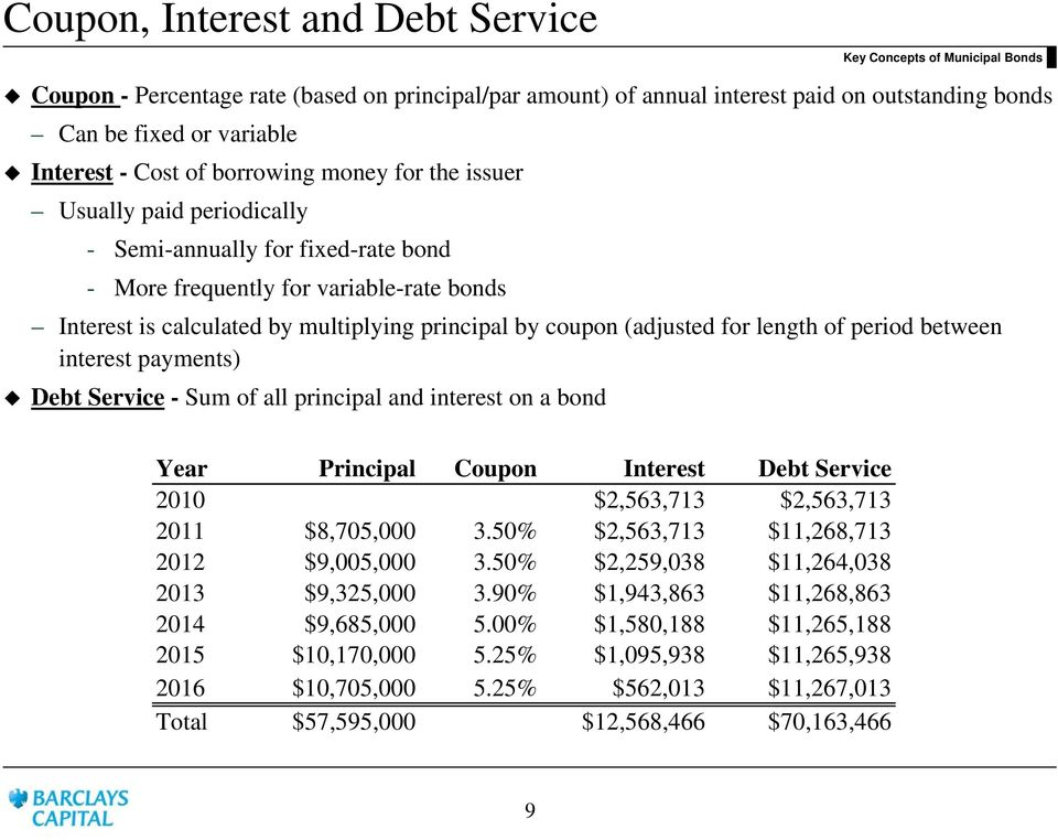 principal by coupon (adjusted for length of period between interest payments) Debt Service - Sum of all principal and interest on a bond Year Principal Coupon Interest Debt Service 2010 $2,563,713