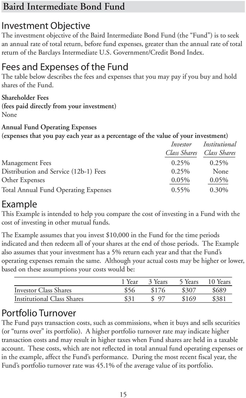 Fees and Expenses of the Fund The table below describes the fees and expenses that you may pay if you buy and hold shares of the Fund.