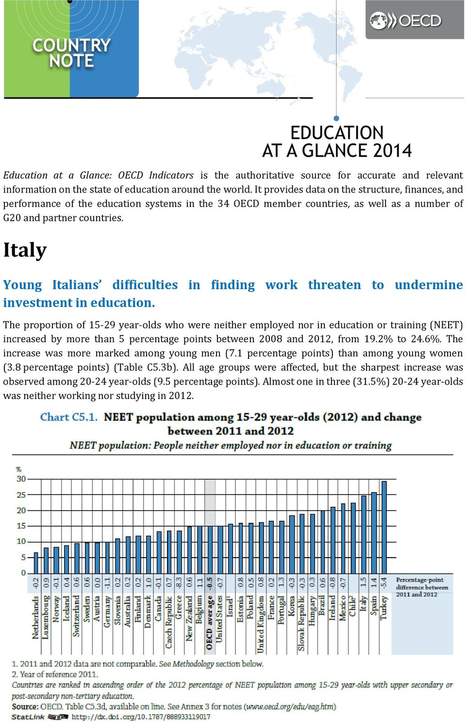 Italy Young Italians difficulties in finding work threaten to undermine investment in education.
