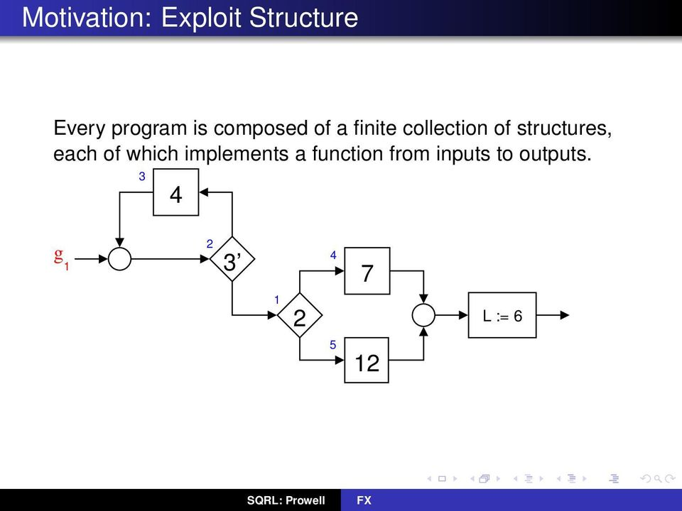 each of which implements a function from