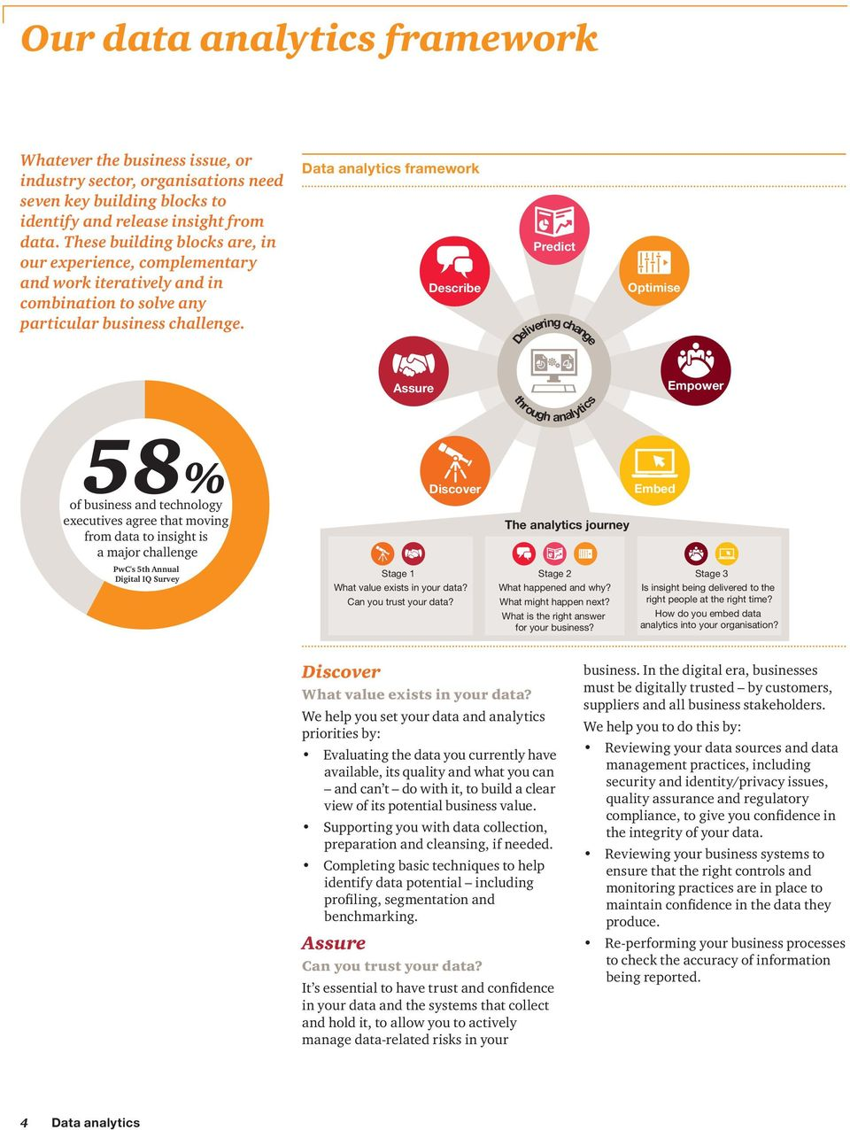Data analytics framework Describe Predict Optimise Delivering change Assure through analytics Empower 58% of business and technology executives agree that moving from data to insight is a major