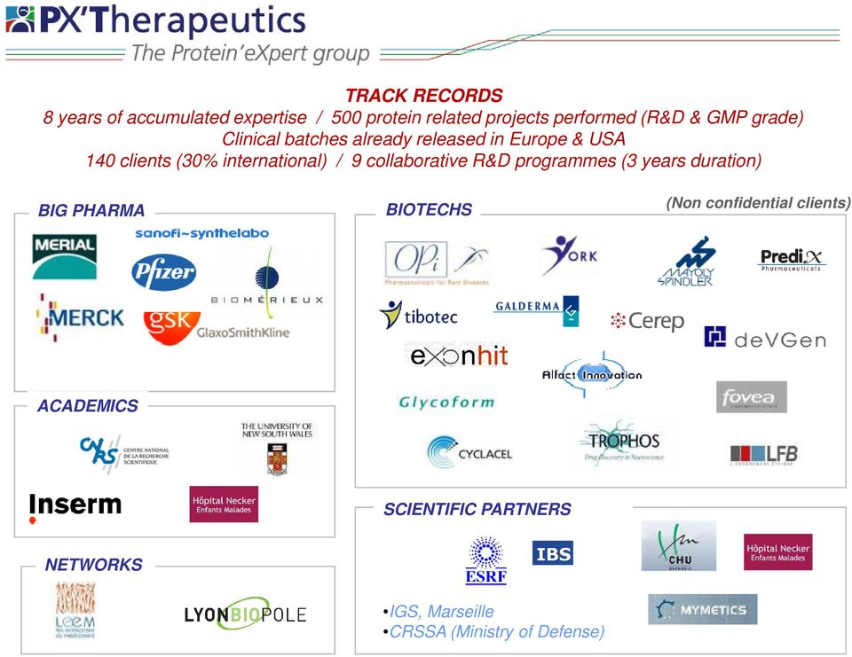 international) / 9 collaborative R&D programmes (3 years duration) BIG PHARMA BIOTECHS (Non