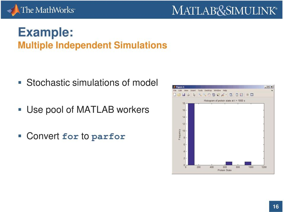 simulations of model Use pool
