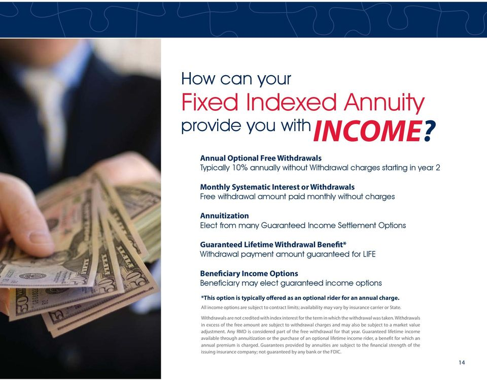 Annuitization Elect from many Guaranteed Income Settlement Options Guaranteed Lifetime Withdrawal Benefit* Withdrawal payment amount guaranteed for LIFE Beneficiary Income Options Beneficiary may