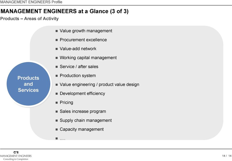 / after sales Products and Services Production system Value engineering / product value design