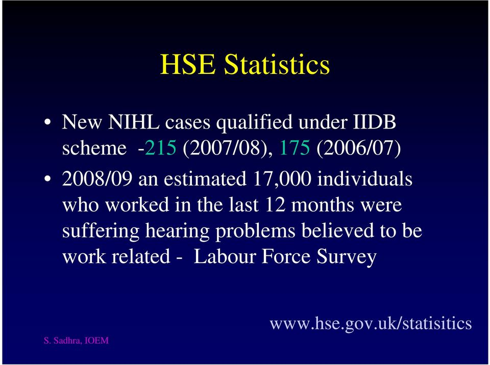 who worked in the last 12 months were suffering hearing problems