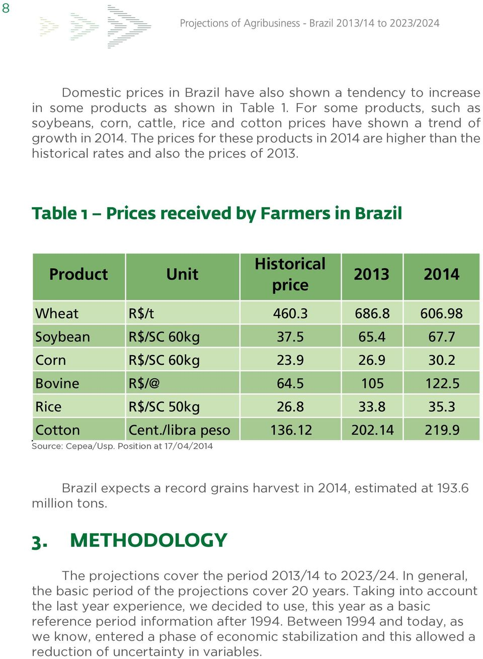 The prices for these products in 2014 are higher than the historical rates and also the prices of 2013.