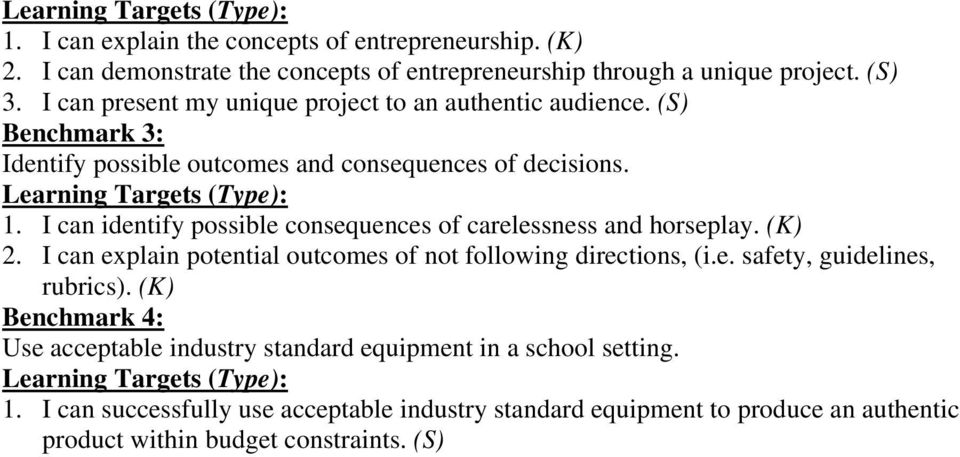 I can identify possible consequences of carelessness and horseplay. (K) 2. I can explain potential outcomes of not following directions, (i.e. safety, guidelines, rubrics).