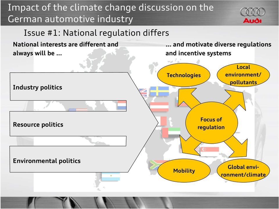 Industry politics Technologies Local environment/ pollutants Resource