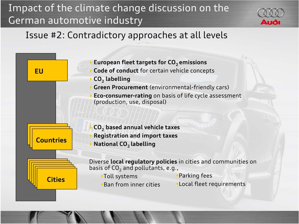 Länder Länder Countries CO 2 based annual vehicle taxes Registration and import taxes National CO 2 labelling Städte Cities Diverse local