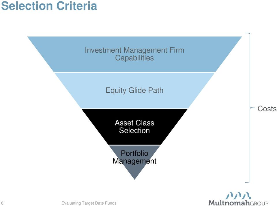 Equity Glide Path Costs Asset