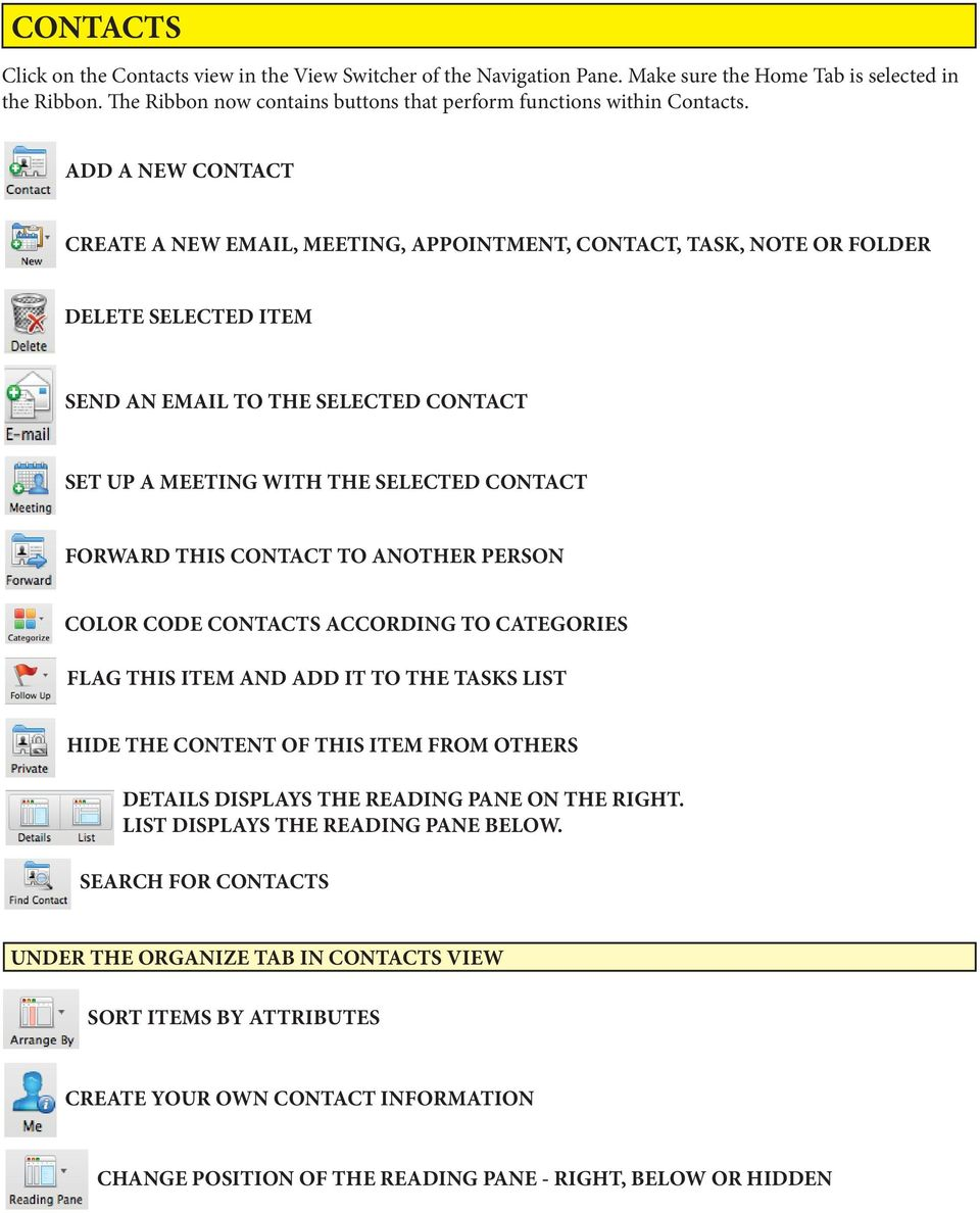 ADD A NEW CONTACT CREATE A NEW EMAIL, MEETING, APPOINTMENT, CONTACT, TASK, NOTE OR FOLDER DELETE SELECTED ITEM SEND AN EMAIL TO THE SELECTED CONTACT SET UP A MEETING WITH THE SELECTED CONTACT FORWARD