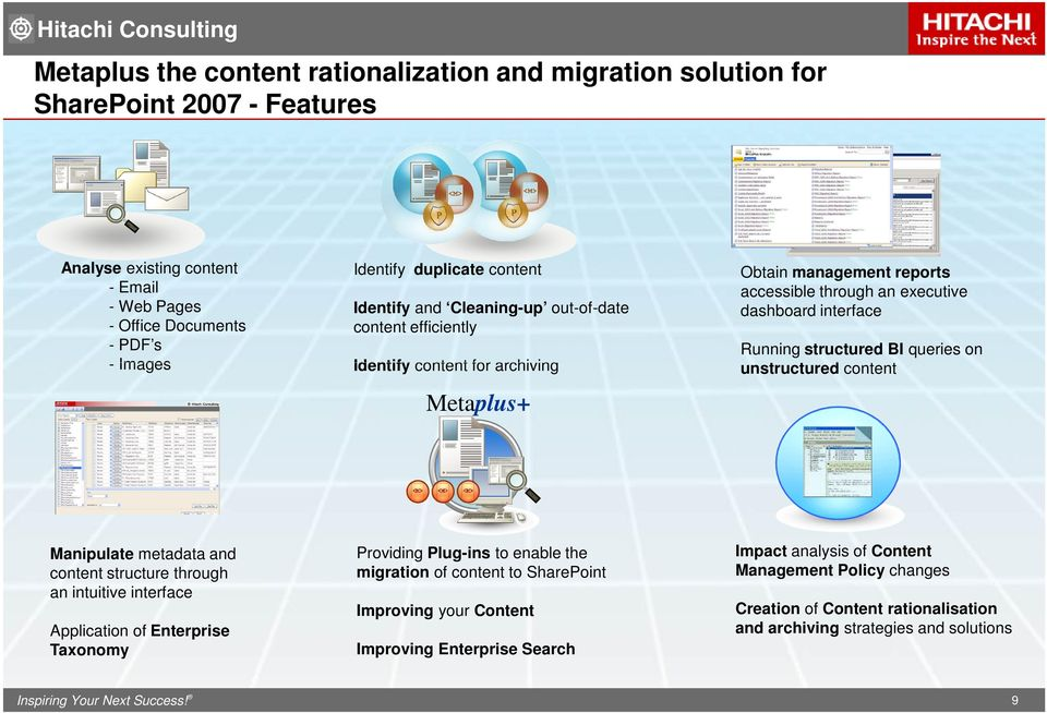 archiving unstructured content Metaplus+ Manipulate metadata and content structure through an intuitive interface Application of Enterprise Taxonomy Providing Plug-ins to enable the migration of