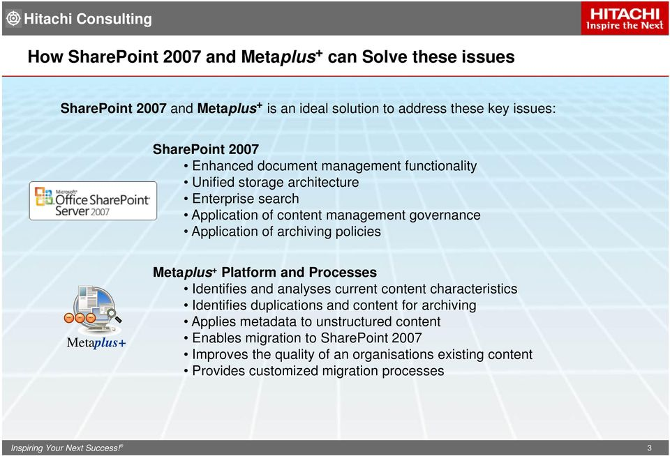 Metaplus + Platform and Processes Identifies and analyses current content characteristics Identifies duplications and content for archiving Applies metadata to