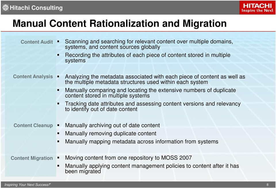 comparing and locating the extensive numbers of duplicate content stored in multiple systems Tracking date attributes and assessing content versions and relevancy to identify out of date content