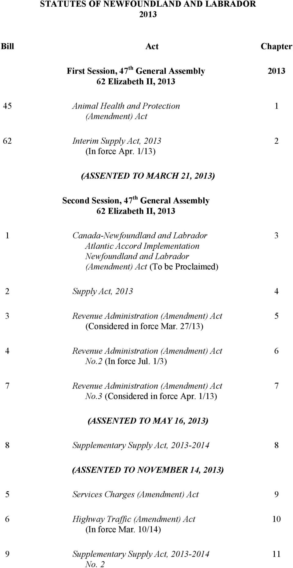 1/13) 2013 1 2 (ASSENTED TO MARCH 21, 2013) Second Session, 47 th General Assembly 62 Elizabeth II, 2013 1 Canada-Newfoundland and Labrador Atlantic Accord Implementation Newfoundland and Labrador