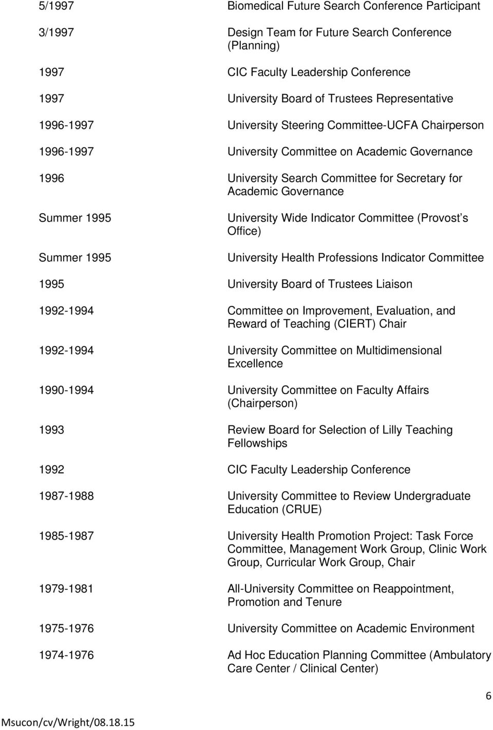 Summer 1995 Summer 1995 University Wide Indicator Committee (Provost s Office) University Health Professions Indicator Committee 1995 University Board of Trustees Liaison 1992-1994 Committee on