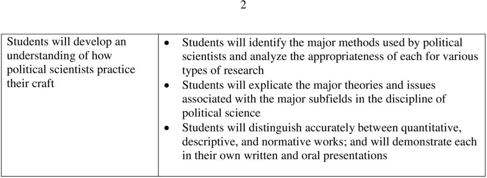 major theories and issues associated with the major subfields in the discipline of political science Students will distinguish