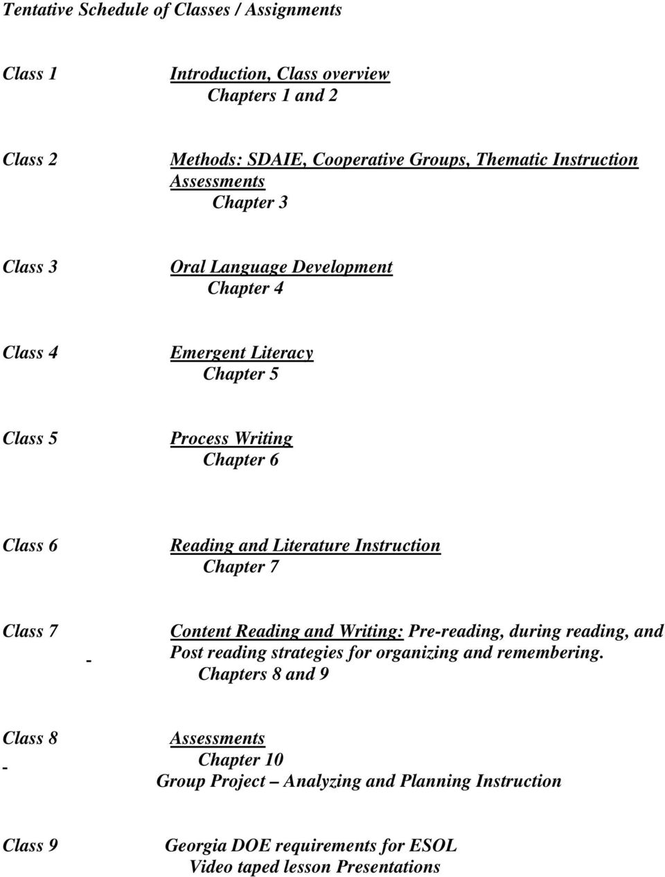 Literature Instruction Chapter 7 Class 7 Content Reading and Writing: Pre-reading, during reading, and Post reading strategies for organizing and remembering.