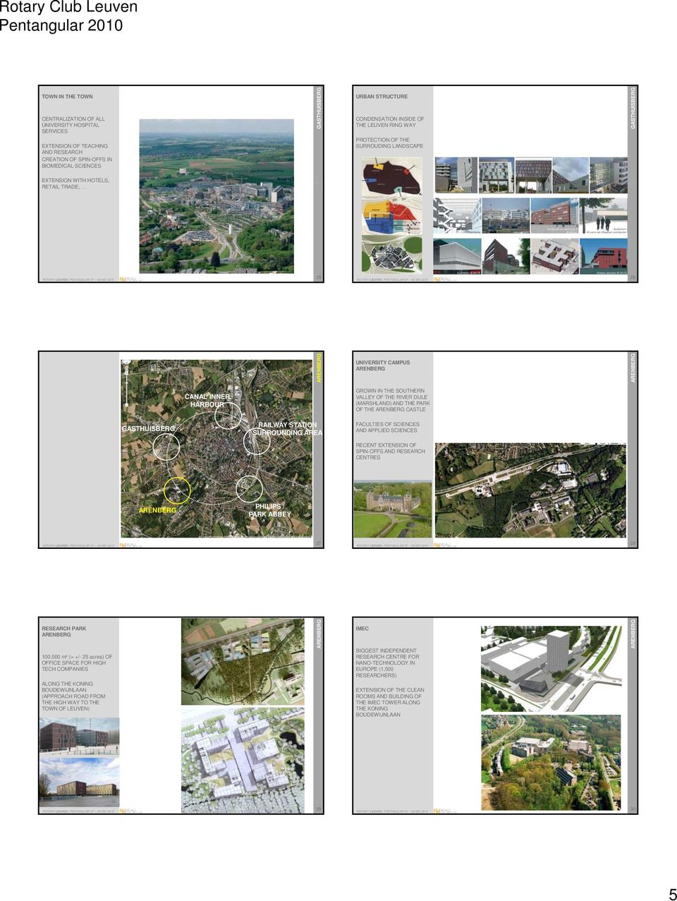 FACULTIES OF SCIENCES AND APPLIED SCIENCES RECENT EXTENSION OF SPIN-OFFS AND RESEARCH CENTRES 27 28 RESEARCH PARK 100.