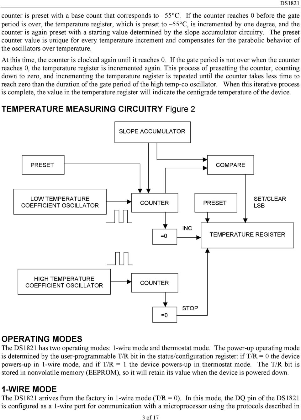 determined by the slope accumulator circuitry. The preset counter value is unique for every temperature increment and compensates for the parabolic behavior of the oscillators over temperature.
