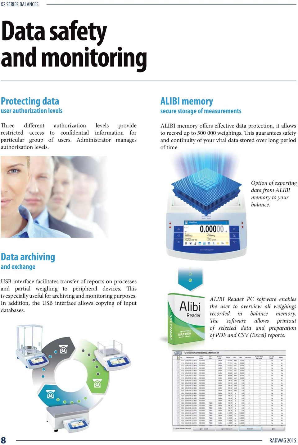 This guarantees safety and continuity of your vital data stored over long period of time. Option of exporting data from ALIBI memory to your balance.
