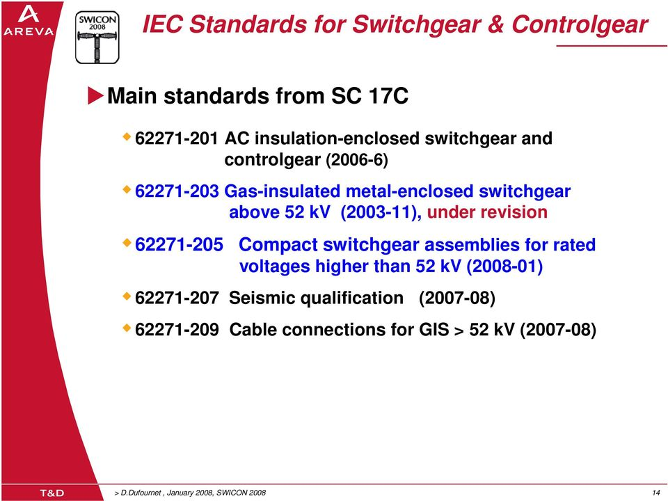 62271-205 Compact switchgear assemblies for rated voltages higher than 52 kv (2008-01) 62271-207 Seismic
