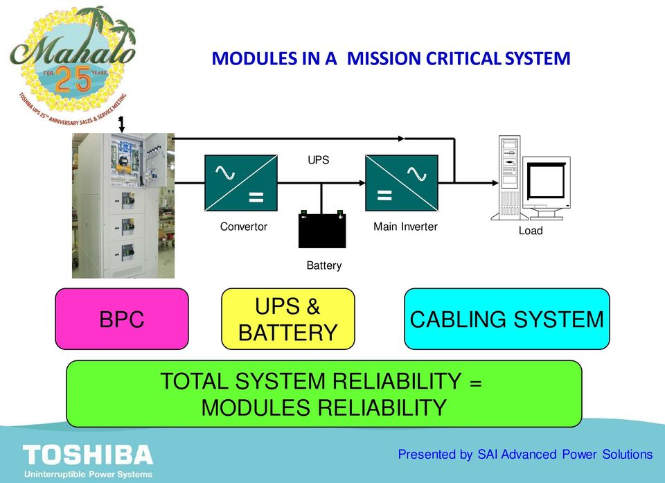 Battery BPC UPS & BATTERY CABLING