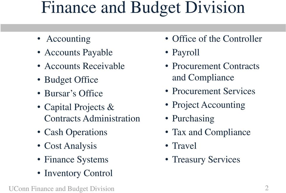 Inventory Control Office of the Controller Payroll Procurement Contracts and Compliance Procurement