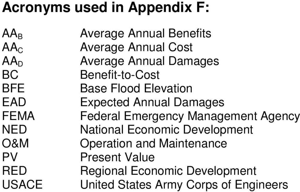 Expected Annual Damages Federal Emergency Management Agency National Economic Development