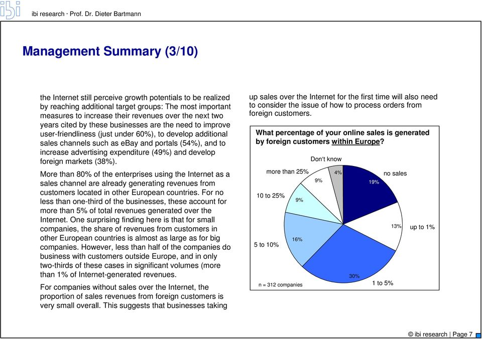 expenditure (49%) and develop foreign markets (38%).